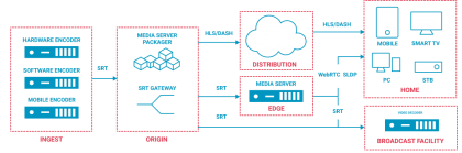 webinar-1-schema