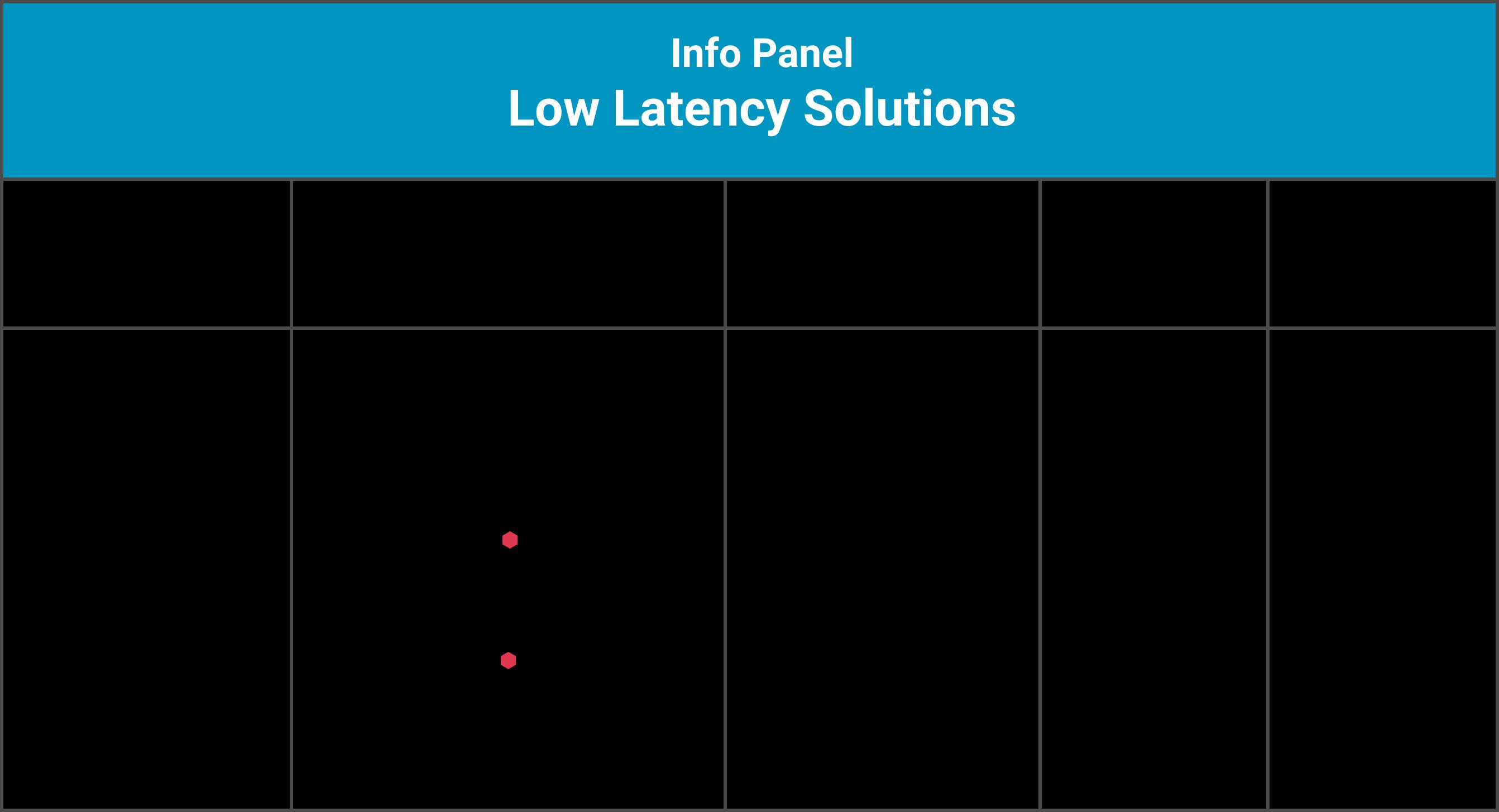 Info Panel Low Latency