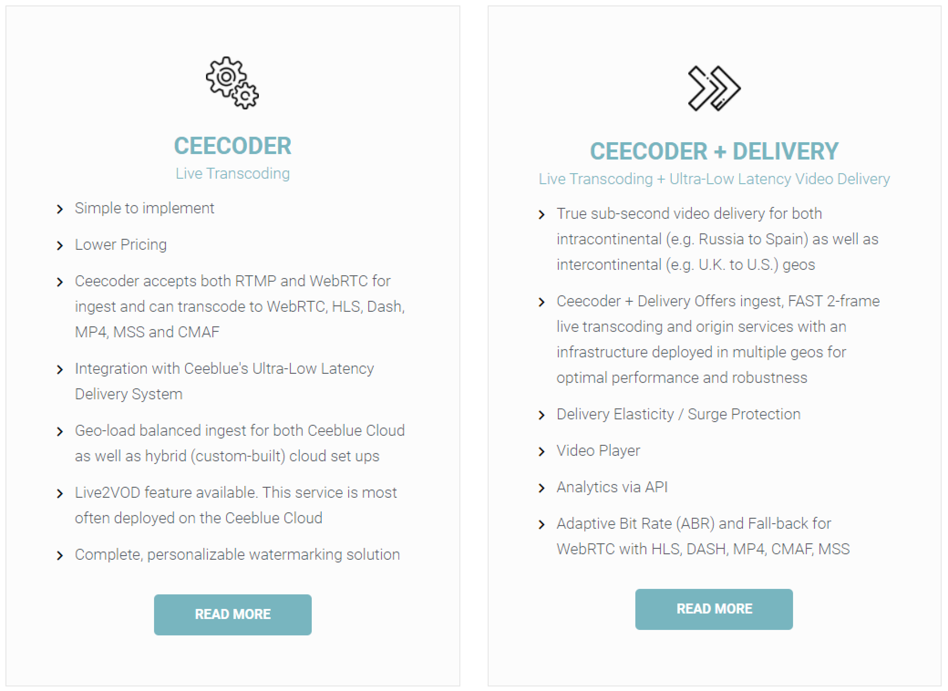 Ceecoder + Delivery